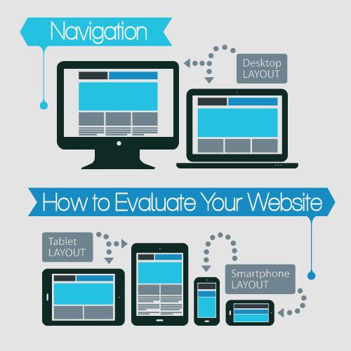 website navigation importance