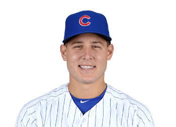 Anthony Rizzo $150 Insurance Coverage