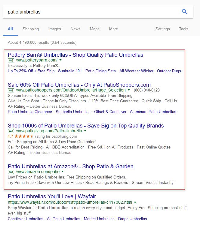 Social Sharks Google Advertising
