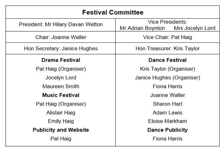 festival committee 2019.jpg