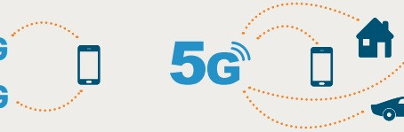 Introducing 5G technology and networks (speed, use cases and rollout)