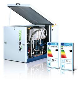 Smart-Blockheizkraftwerk