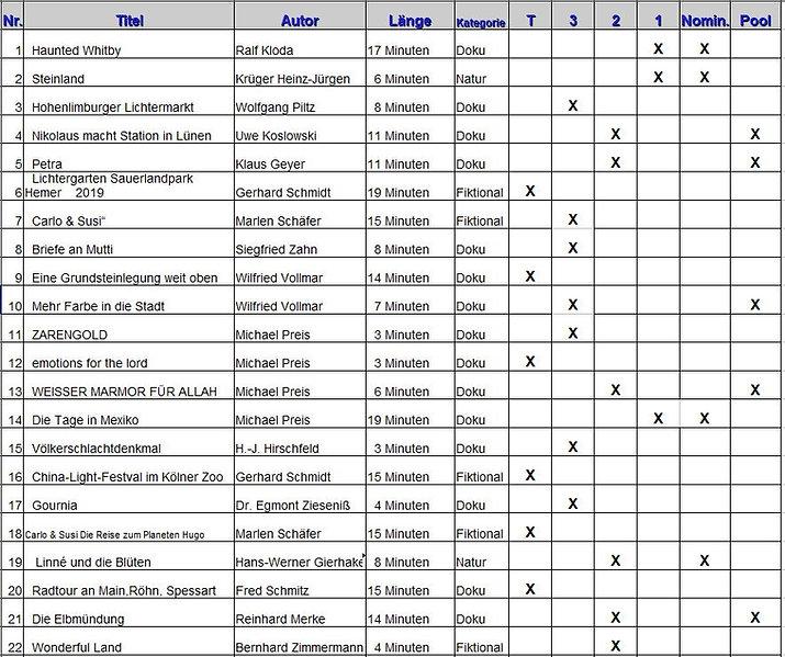 Ergebnisliste LFF 2.JPG