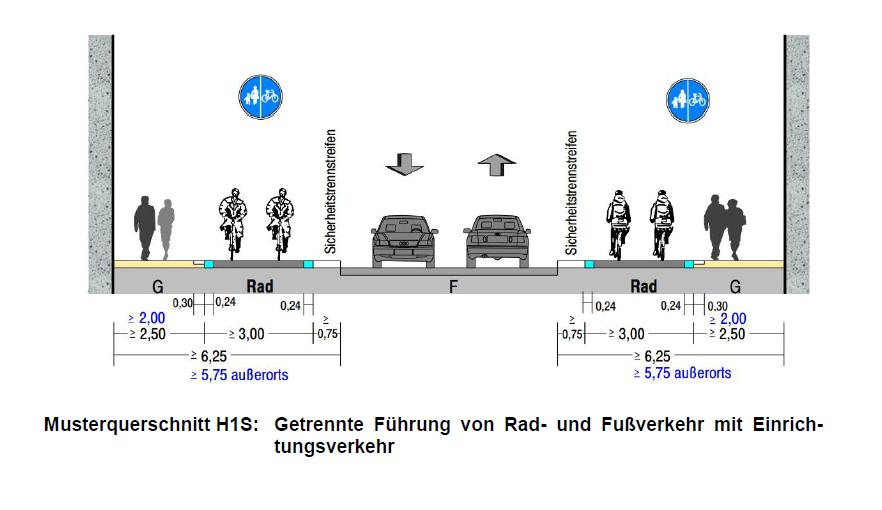 Führungen an Hauptverkehrsstraßen