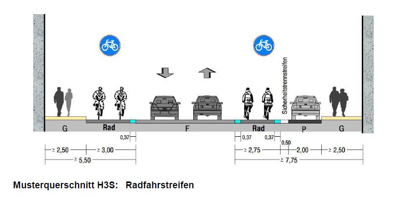 Führung an Hauptverkehrsstraßen