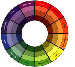 Art Terms & Colour Theory