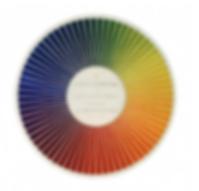 Michel Chevreul Colour Wheel