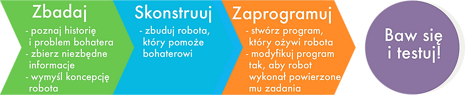 schemat_zajec.png