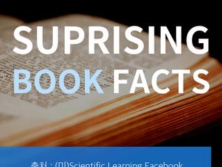 고교 졸업 후 단 한권의 책도 읽지 않는 사람의 비율은?(미국사례)