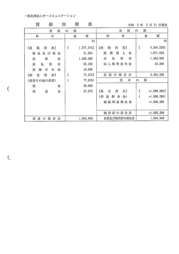 JPEG_【2019年度サーコミュニケーション】_BS_年間税務一覧_提出済み.