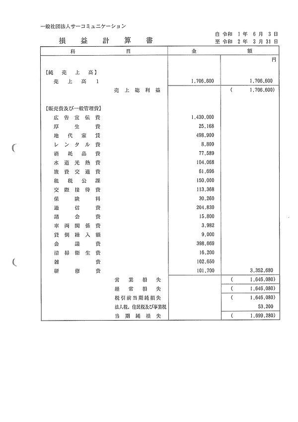 JPEG_【2019年度サーコミュニケーション】_PL_年間税務一覧_提出済み.