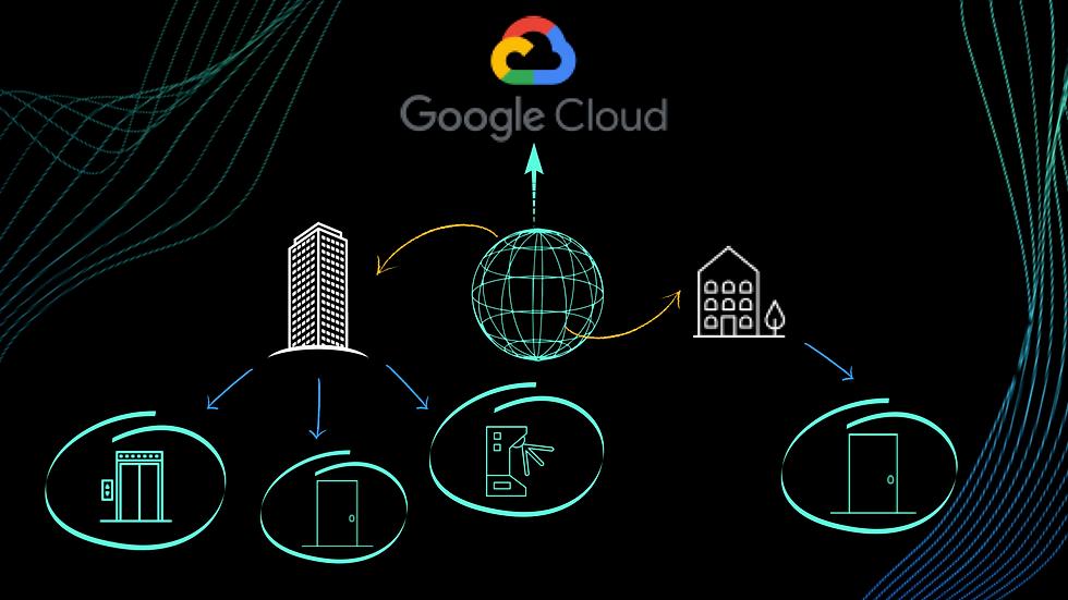 Cloud-portal.png