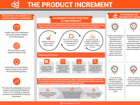 Product Increment Infographic