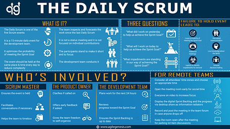 The Daily Scrum Remote