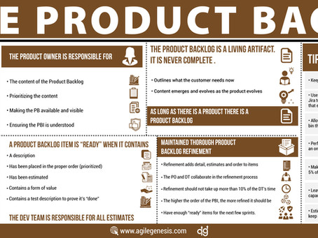 The Product Backlog in Brief - Video