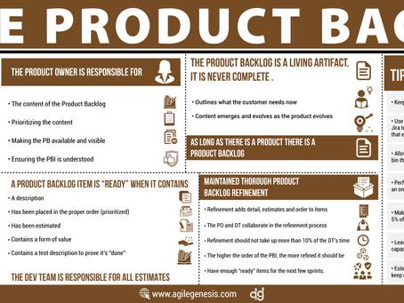 Product Backlog Poster