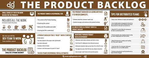 Product Backlog final infograph.jpg