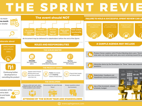Sprint Review Infographic