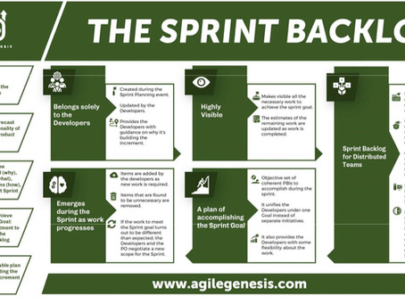 The Sprint Backlog