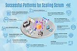 scalingpatternsfinal.jpg
