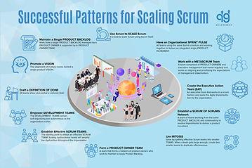 Scaling Patterns