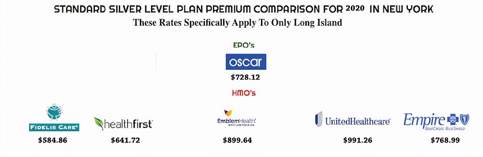 2020 LI Cost Comparison.png