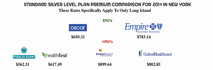 LI Cost Compare 2019.png