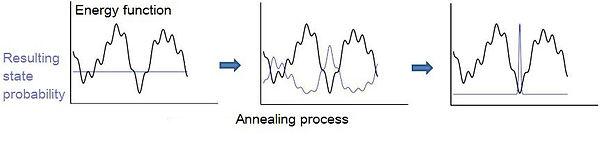 annelingprocess.jpg