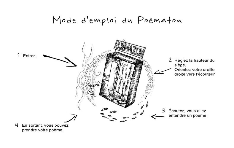 Carte_postale_Mode d'emploi Poematon.jpg