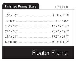 Finished Floater Frame Sizes