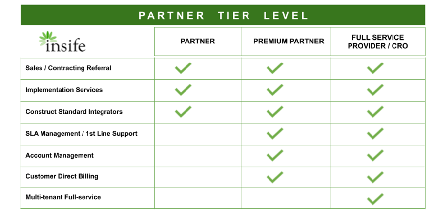 Partner table.png