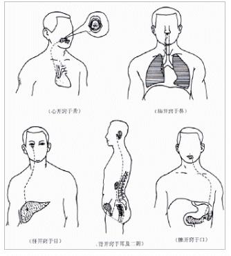 天壇鍼灸院,お灸ヨガ,アロマランプ,お灸,予防医学講座,鍼灸院,広島,広