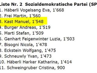 Wahlen 2016 Ergebnisse