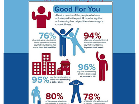 UnitedHealthcare Study Finds Americans Who Volunteer Feel Healthier and Happier