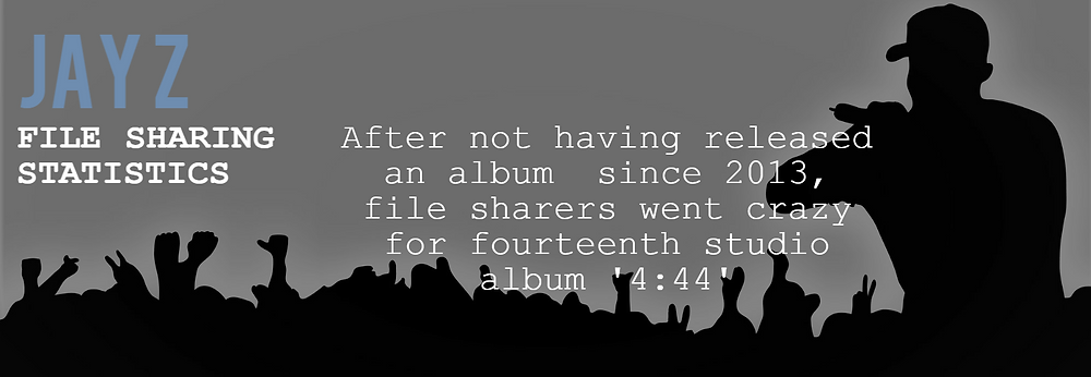 Header image of file sharing statistics of rap music artist Jay Z