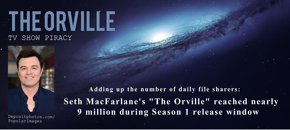 TECXIPIO infographic about the TV Show Piracy The Orville First Season