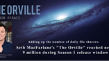 TV show piracy of Seth Mac Farlane's 'The Orville'
