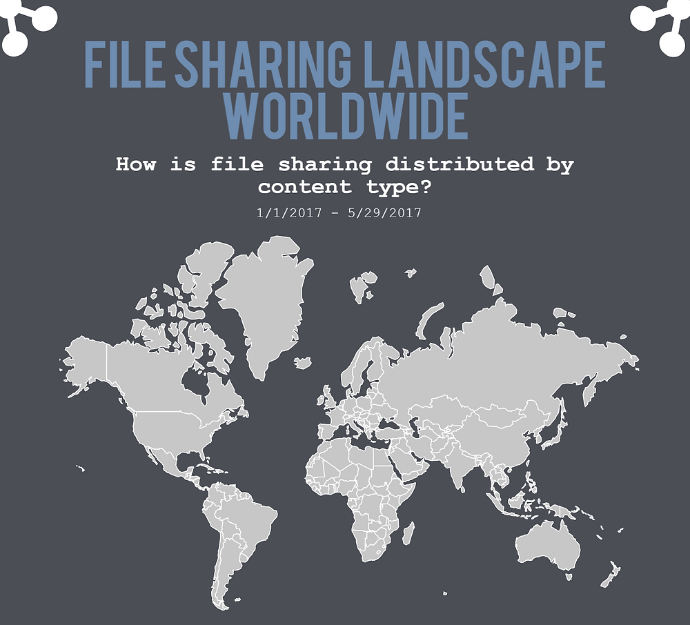 TECXIPIO infographic. How is file sharing distributed by content type