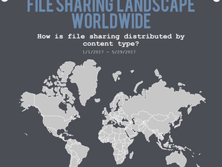 What files are shared in P2P networks around the globe?