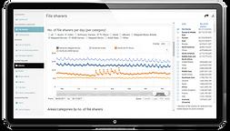 Monitor global file sharing trends_screenhot