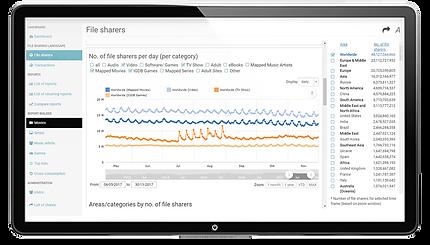 Entwicklung Fileshring Aktivität.Statistike für Länder und nach Inhalten