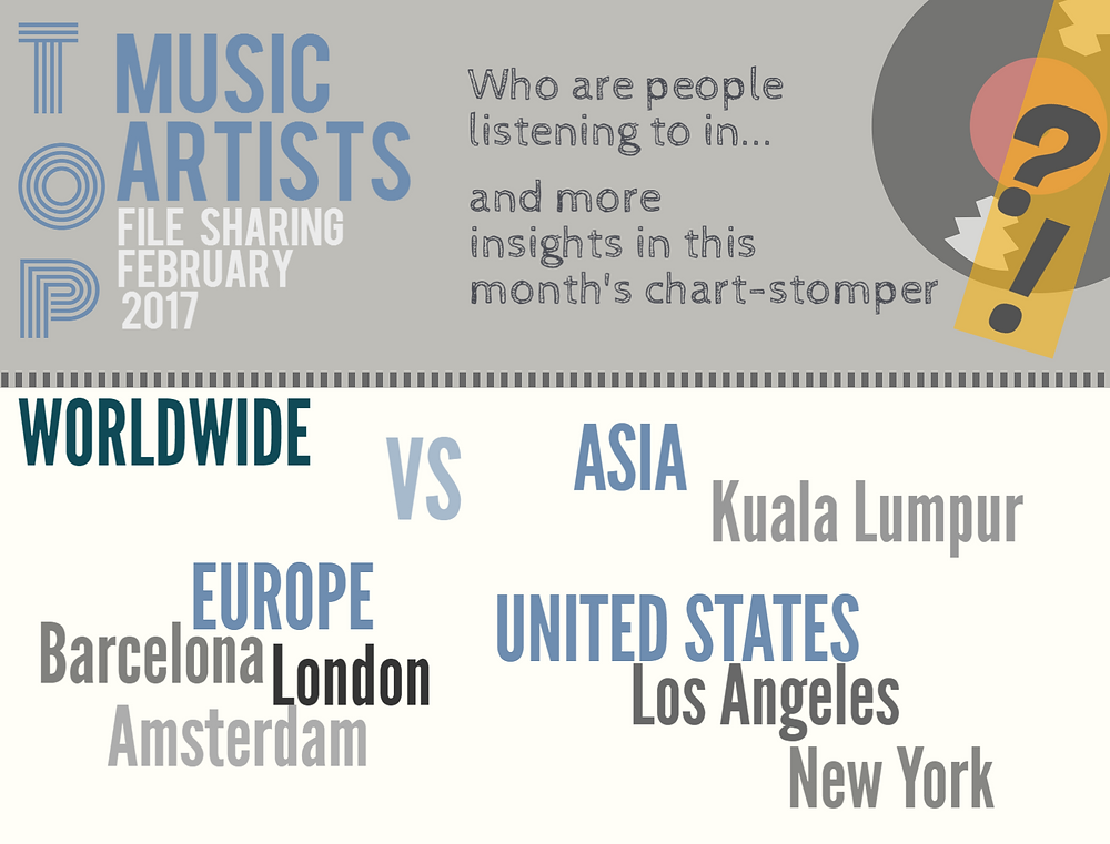 Header of TECXIPIO infographic about the top music artists in February. It shows the insights into the top rankings and different regions that the infographic will reveal.