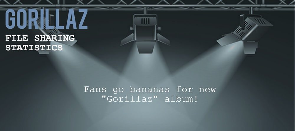 Header of article about Gorrilaz after their latest album release