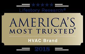 America's Most Trusted HVAC Brand 2018
