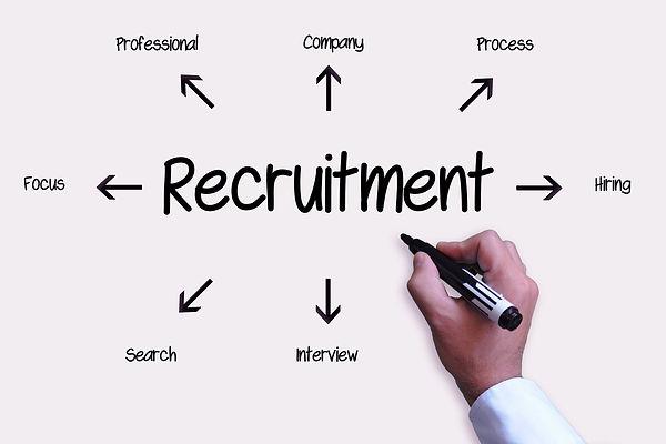 IT Services,Recruitment, App Development, Staffing