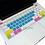 Thumbnail: กันรอยคีย์บอร์ด สีฟ้าขาว มีภาษาไทย-อังกฤษ MacBook
