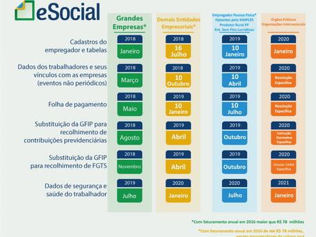 O E-Social e o Terceiro Setor: Cronograma de implantação