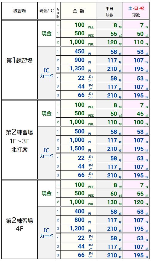 2019新ボール料金表.png