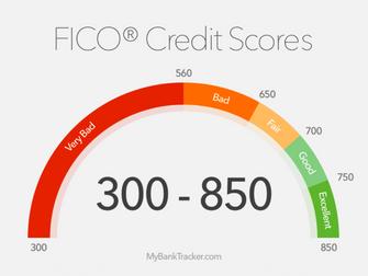 5 Ways to Improve Your Credit Scores