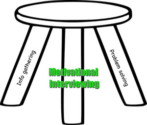 One Leg of a 3-Legged Stool:  What kind of conversation is it?